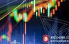 加密货币市场更新概览:波场表现良好,涨幅达到10%