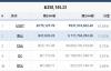 【蜗牛娱乐】USDT占比特币交易比重为67.84%