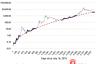 【蜗牛娱乐】比特币真会涨到100万美元一枚吗?也许这条曲线能告诉你答案