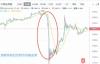 【蜗牛娱乐】肖磊:8.5亿美元诡异转账,揭开数字货币交易黑洞